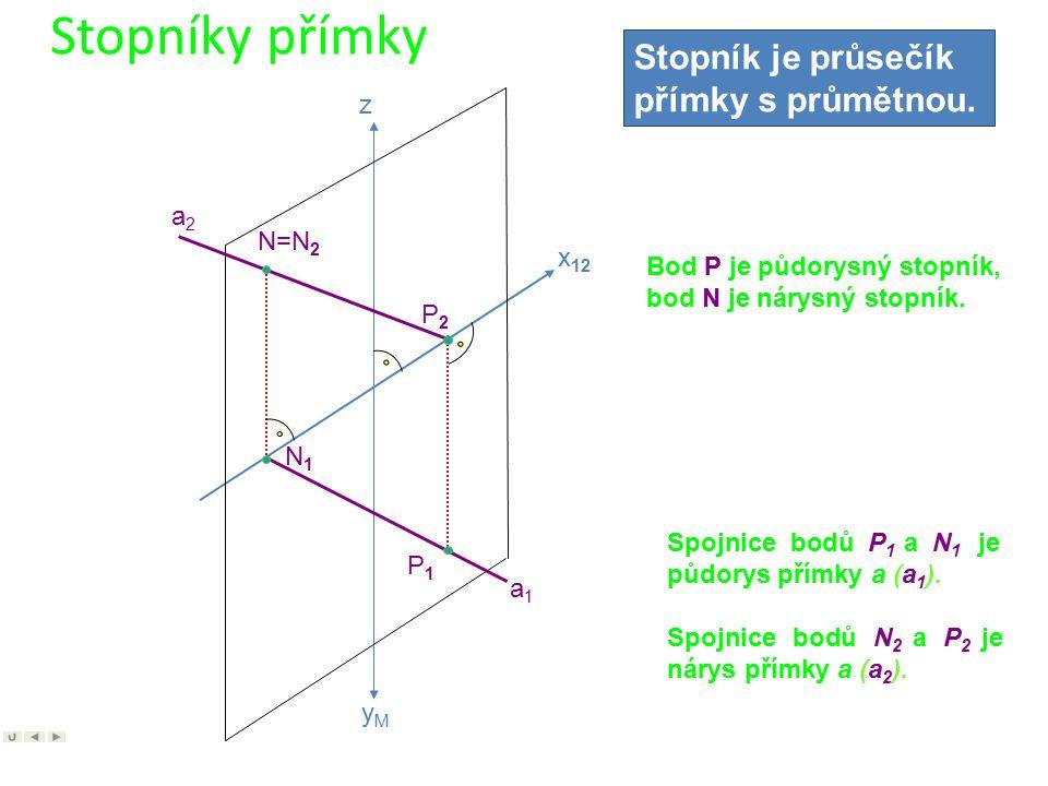Stopníky přímky N=N 2 N1N1 P=P´ 1 P2P2 Stopník je průsečík přímky s průmětnou. P1P1 x 12 y z a yMyM Spojnice bodů P 1 a N 1 je půdorys přímky a (a 1 )