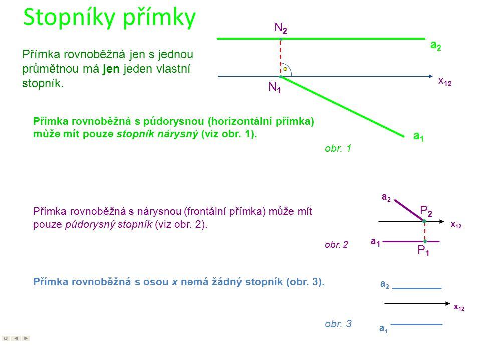 Stopníky přímky N2N2 N1N1 P2P2 Bod P je půdorysný stopník, bod N je nárysný stopník. P1P1 x 12 Spojnice bodů P 1 a N 1 je půdorys přímky a. Spojnice b