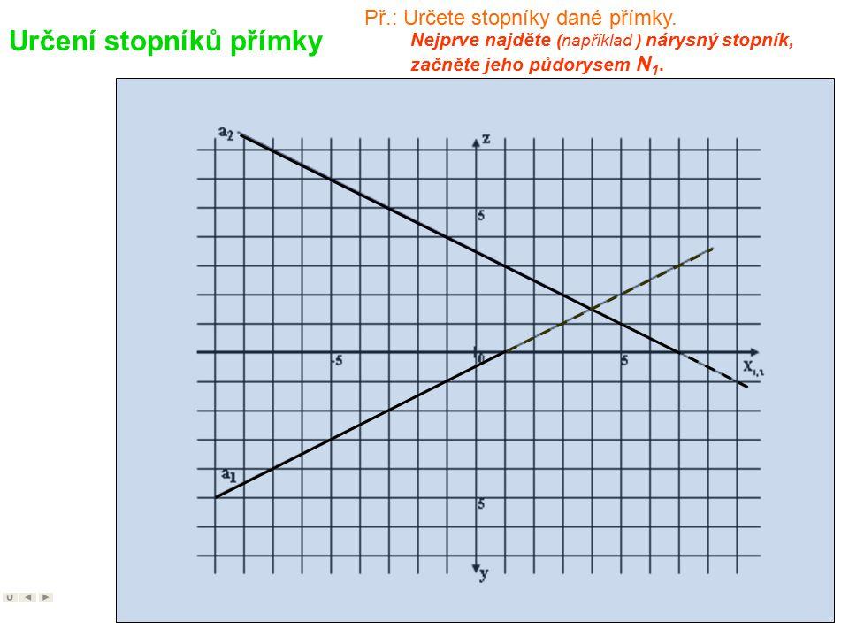 Stopníky přímky Přímka rovnoběžná s půdorysnou (horizontální přímka) může mít pouze stopník nárysný (viz obr. 1). Přímka rovnoběžná s nárysnou (frontá