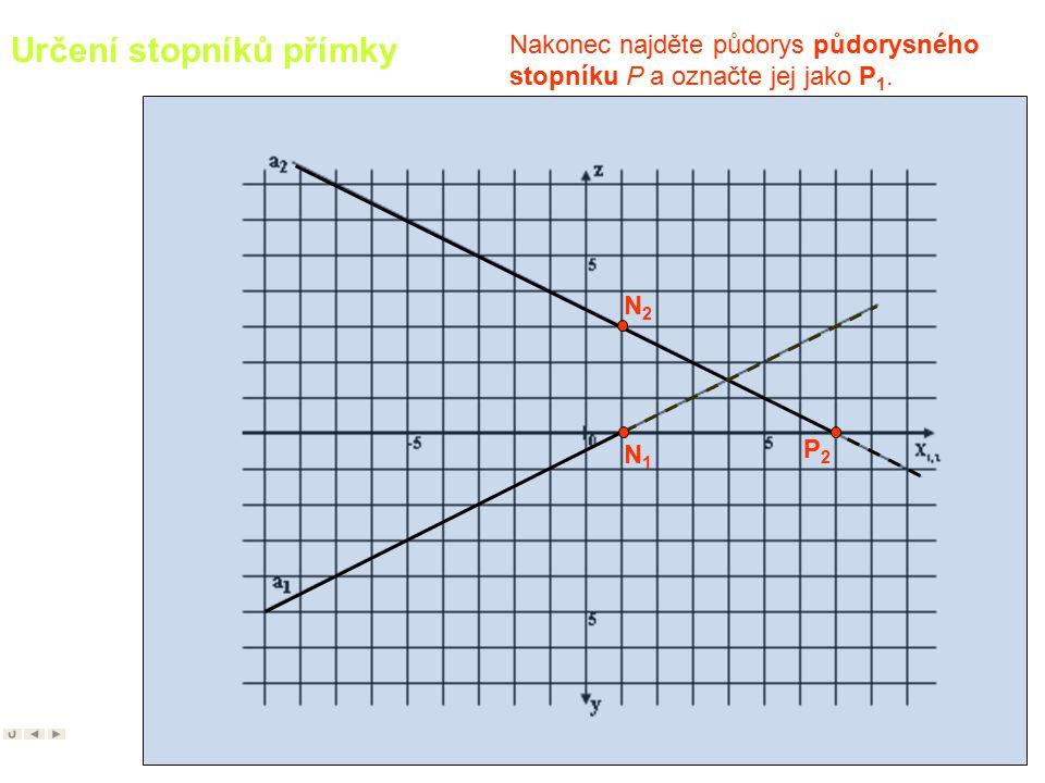 8 Určení stopníků přímky N1N1 N2N2 Teď hledejte půdorysný stopník P, nejprve jeho nárys (P 2 ).