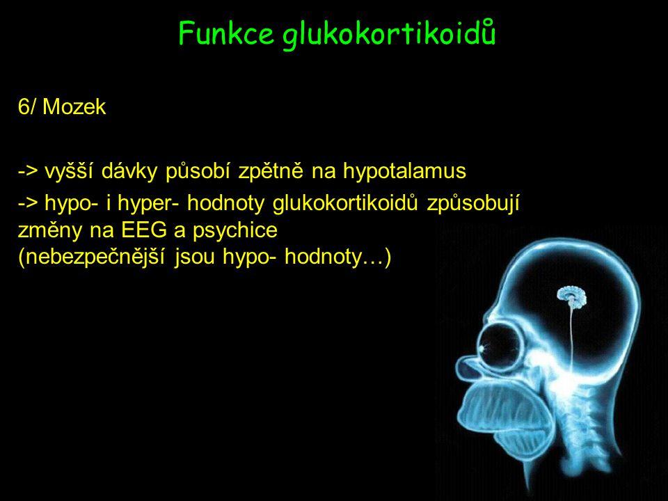 Funkce glukokortikoidů 6/ Mozek -> vyšší dávky působí zpětně na hypotalamus -> hypo- i hyper- hodnoty glukokortikoidů způsobují změny na EEG a psychice (nebezpečnější jsou hypo- hodnoty…)