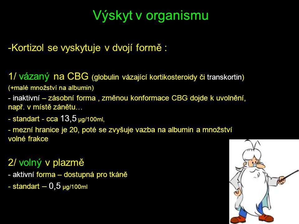 Výskyt v organismu -Kortizol se vyskytuje v dvojí formě : 1/ vázaný na CBG (globulin vázající kortikosteroidy či transkortin) (+malé množství na albumin) - inaktivní – zásobní forma, změnou konformace CBG dojde k uvolnění, např.