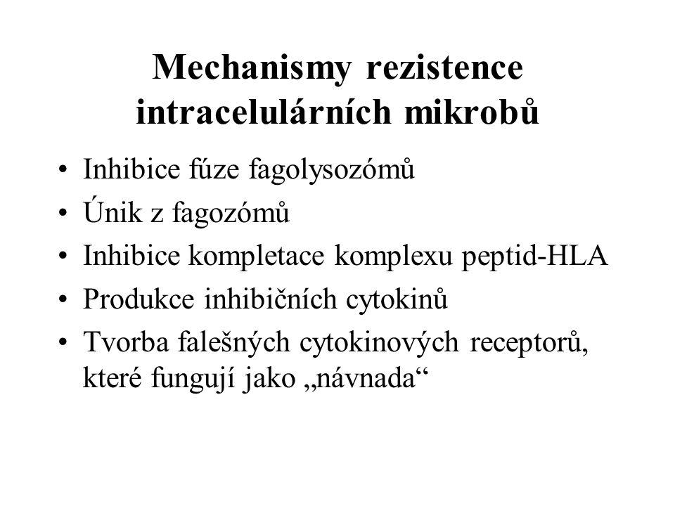 """Mechanismy rezistence intracelulárních mikrobů Inhibice fúze fagolysozómů Únik z fagozómů Inhibice kompletace komplexu peptid-HLA Produkce inhibičních cytokinů Tvorba falešných cytokinových receptorů, které fungují jako """"návnada"""
