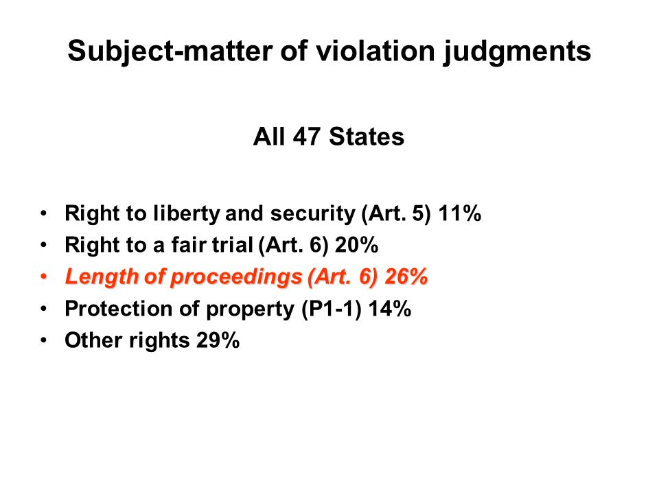 Subject-matter of violation judgments All 47 States Right to liberty and security (Art.