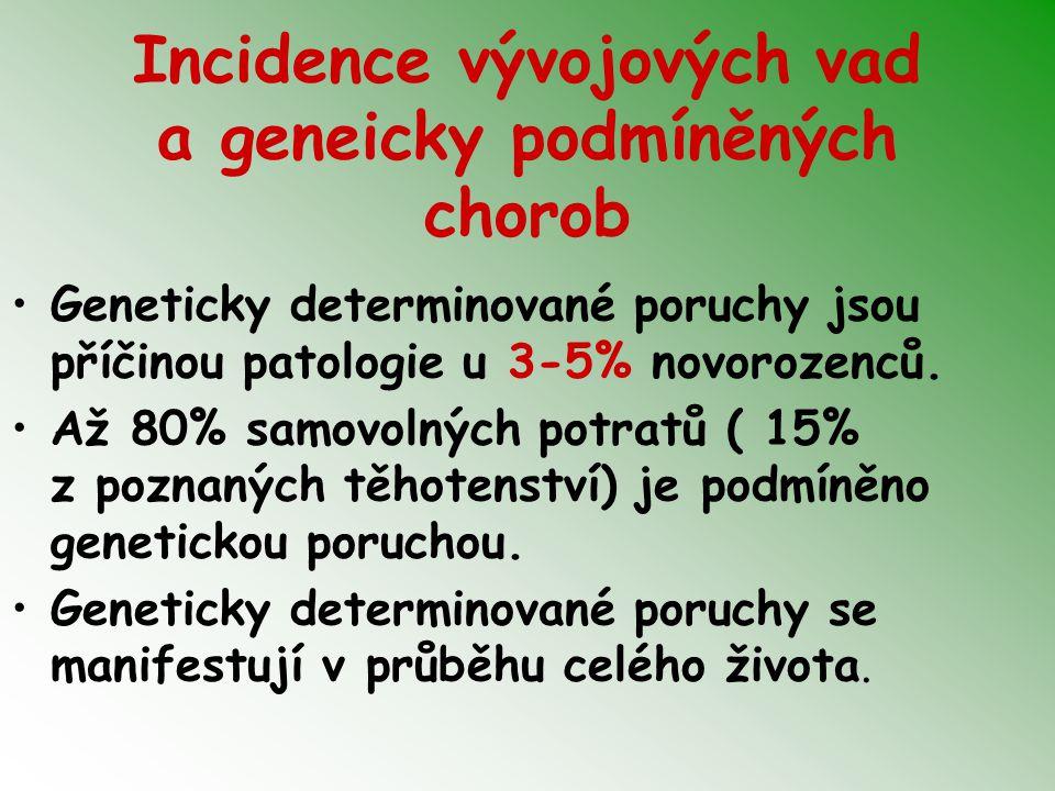 Incidence vývojových vad a geneicky podmíněných chorob Geneticky determinované poruchy jsou příčinou patologie u 3-5% novorozenců.