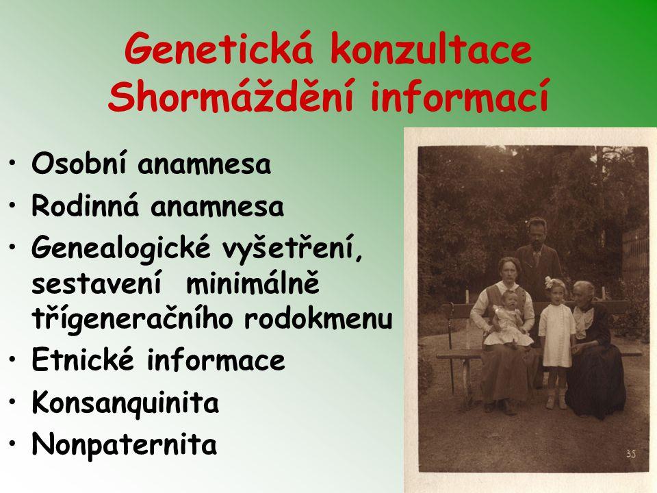 Genetická konzultace Shormáždění informací Osobní anamnesa Rodinná anamnesa Genealogické vyšetření, sestavení minimálně třígeneračního rodokmenu Etnic