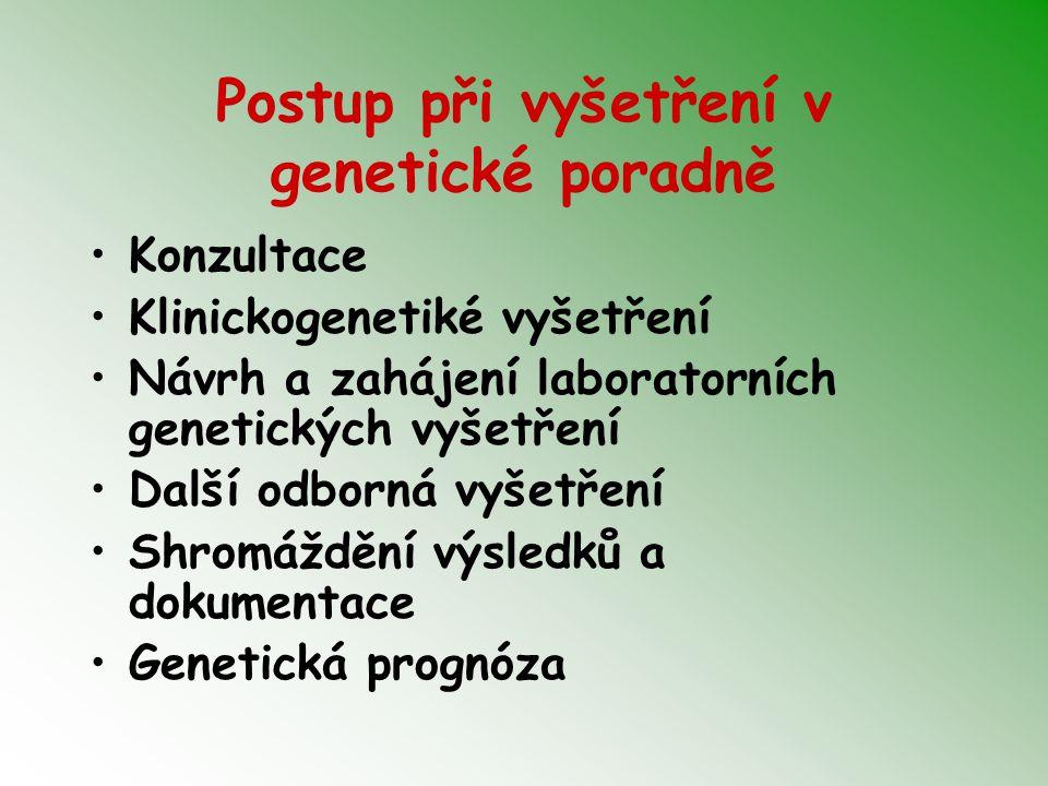 Postup při vyšetření v genetické poradně Konzultace Klinickogenetiké vyšetření Návrh a zahájení laboratorních genetických vyšetření Další odborná vyšetření Shromáždění výsledků a dokumentace Genetická prognóza