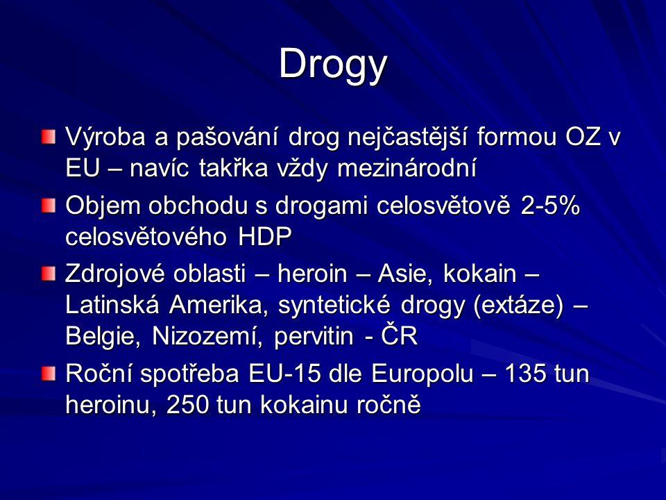 Boj proti drogám Protidrogová strategie EU 2005-2012 Protidrogový akční plán 2005-2008 – rozvíjí strategii v kratším období Doplněny národními protidrogovými strategiemi – některé státy v nich mají i alkohol a tabák Základním problémem snadná dostupnost drog Klíčové zadržet drogy na hranicích – úspěšnost roste, 2004 zabavena 1/3 kokainu 2004 – stanovena definice pašování drog a obchodování s nimi, navrženy doporučené tresty