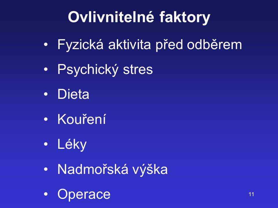 11 Fyzická aktivita před odběrem Psychický stres Dieta Kouření Léky Nadmořská výška Operace Ovlivnitelné faktory