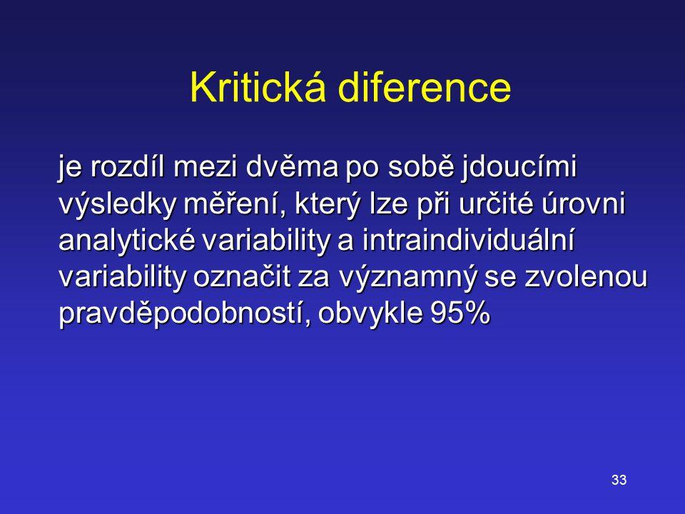 33 Kritická diference je rozdíl mezi dvěma po sobě jdoucími výsledky měření, který lze při určité úrovni analytické variability a intraindividuální va