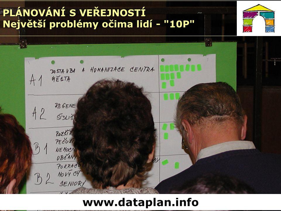 18 PLÁNOVÁNÍ S VEŘEJNOSTÍ Největší problémy očima lidí - 10P www.dataplan.info