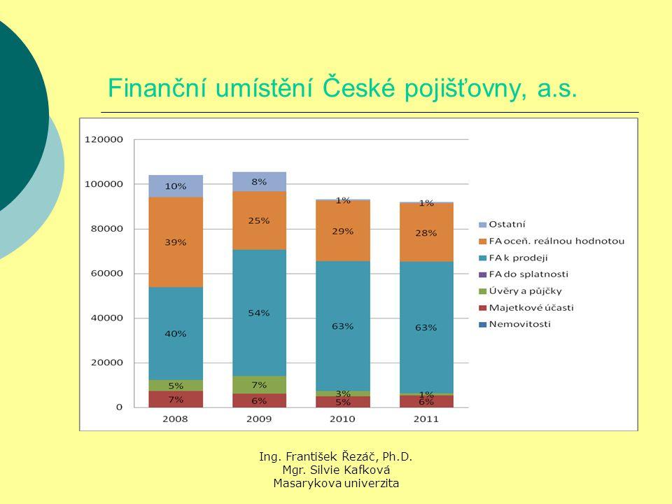 Ing. František Řezáč, Ph.D. Mgr. Silvie Kafková Masarykova univerzita Finanční umístění České pojišťovny, a.s.