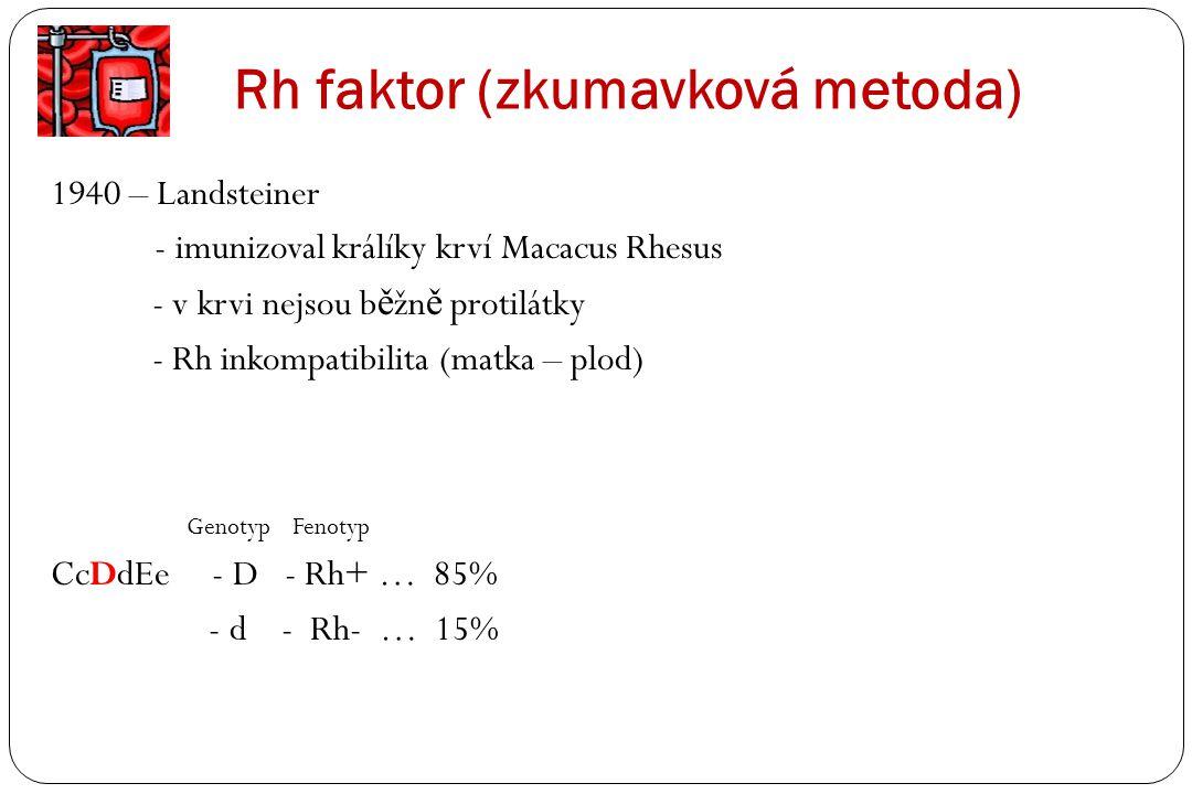 Rh faktor (zkumavková metoda) 1940 – Landsteiner - imunizoval králíky krví Macacus Rhesus - v krvi nejsou b ě žn ě protilátky - Rh inkompatibilita (matka – plod) Genotyp Fenotyp CcDdEe - D - Rh+ … 85% - d - Rh- … 15%
