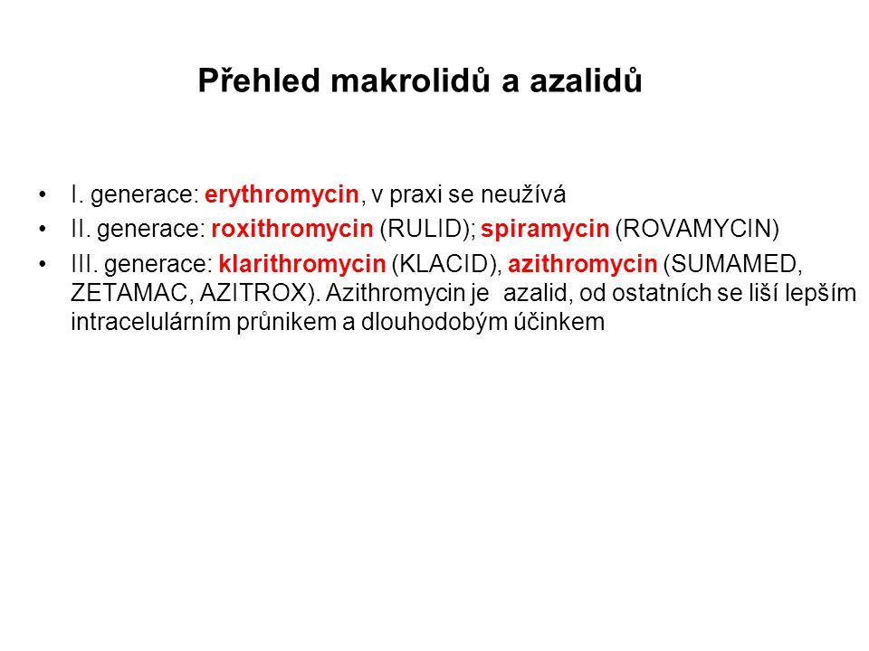 Přehled makrolidů a azalidů I. generace: erythromycin, v praxi se neužívá II. generace: roxithromycin (RULID); spiramycin (ROVAMYCIN) III. generace: k