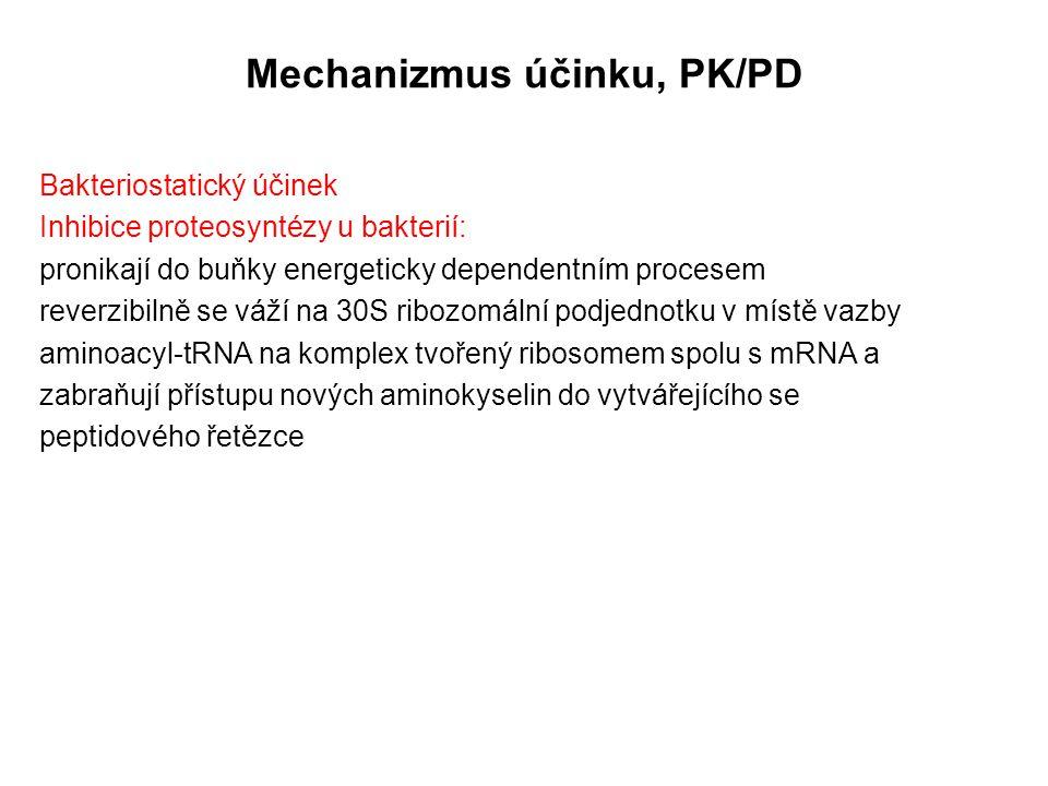 Mechanizmus účinku, PK/PD Bakteriostatický účinek Inhibice proteosyntézy u bakterií: pronikají do buňky energeticky dependentním procesem reverzibilně