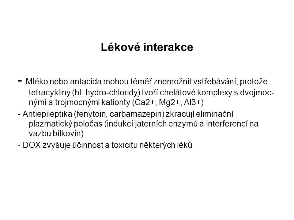 Lékové interakce - Mléko nebo antacida mohou téměř znemožnit vstřebávání, protože tetracykliny (hl. hydro-chloridy) tvoří chelátové komplexy s dvojmoc