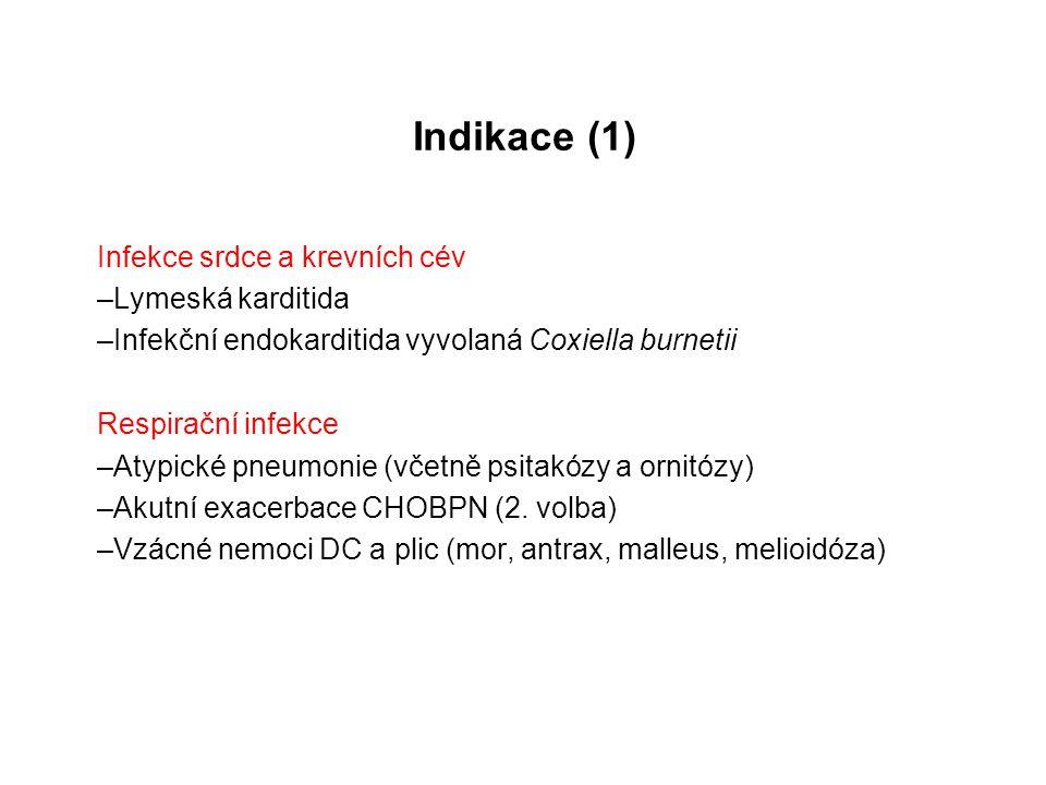 Indikace (1) Infekce srdce a krevních cév –Lymeská karditida –Infekční endokarditida vyvolaná Coxiella burnetii Respirační infekce –Atypické pneumonie