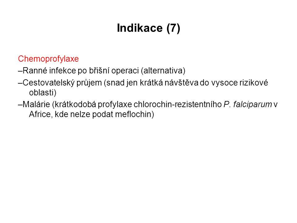 Indikace (7) Chemoprofylaxe –Ranné infekce po břišní operaci (alternativa) –Cestovatelský průjem (snad jen krátká návštěva do vysoce rizikové oblasti)