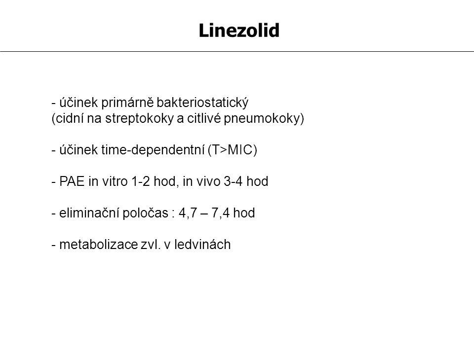Linezolid - účinek primárně bakteriostatický (cidní na streptokoky a citlivé pneumokoky) - účinek time-dependentní (T>MIC) - PAE in vitro 1-2 hod, in
