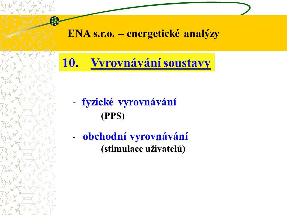 ENA s.r.o.– energetické analýzy 10.