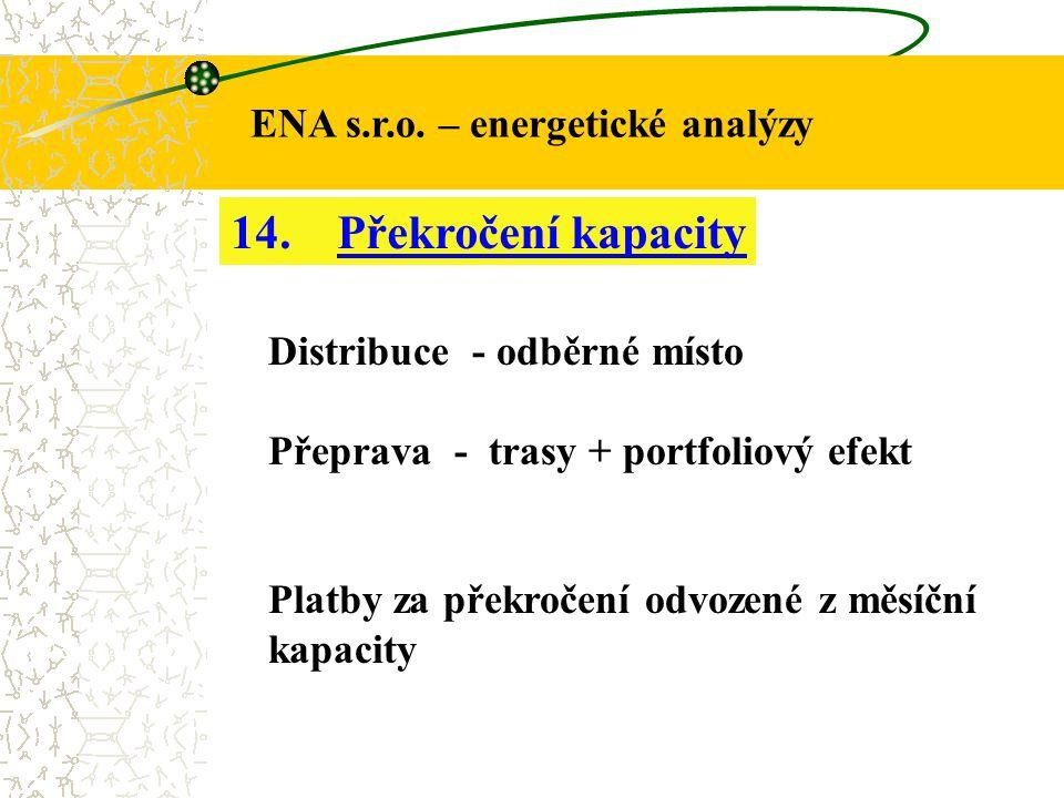ENA s.r.o.– energetické analýzy 14.