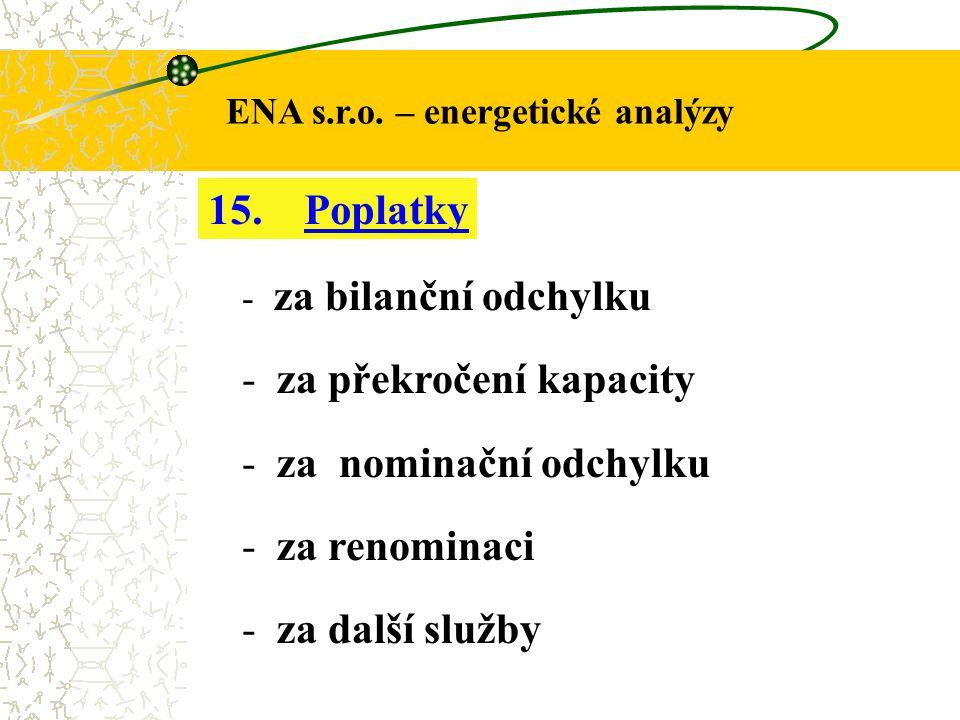 ENA s.r.o.– energetické analýzy 15.