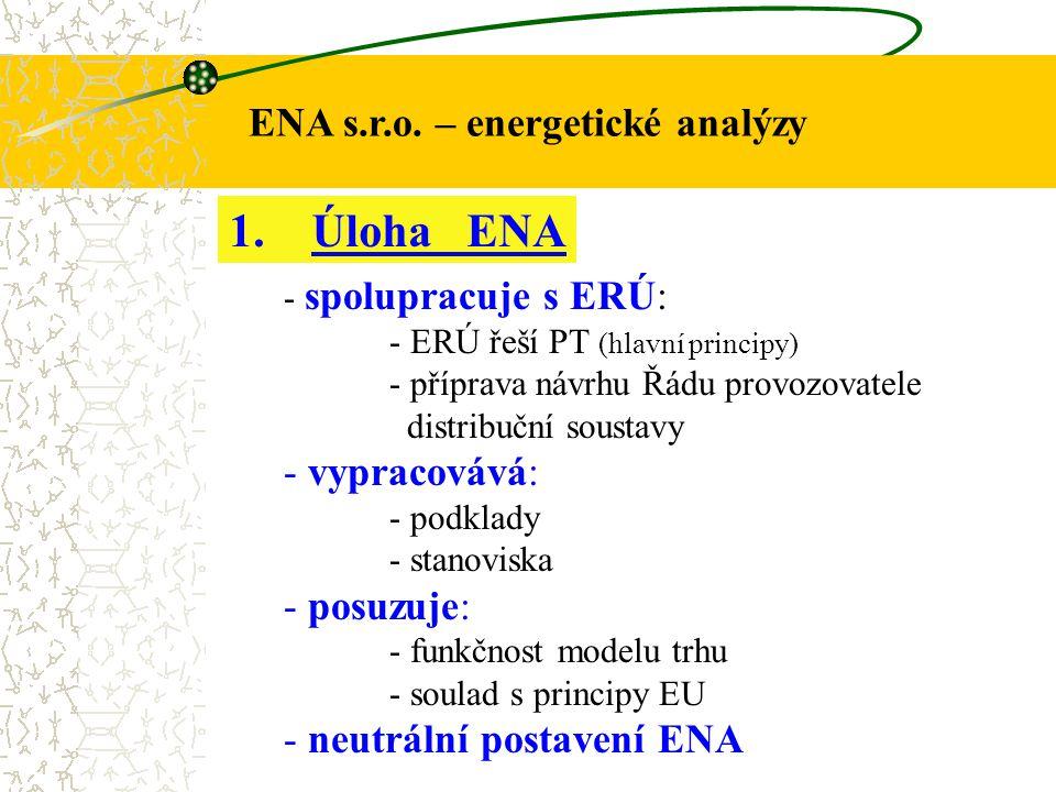 ENA s.r.o.– energetické analýzy 1.