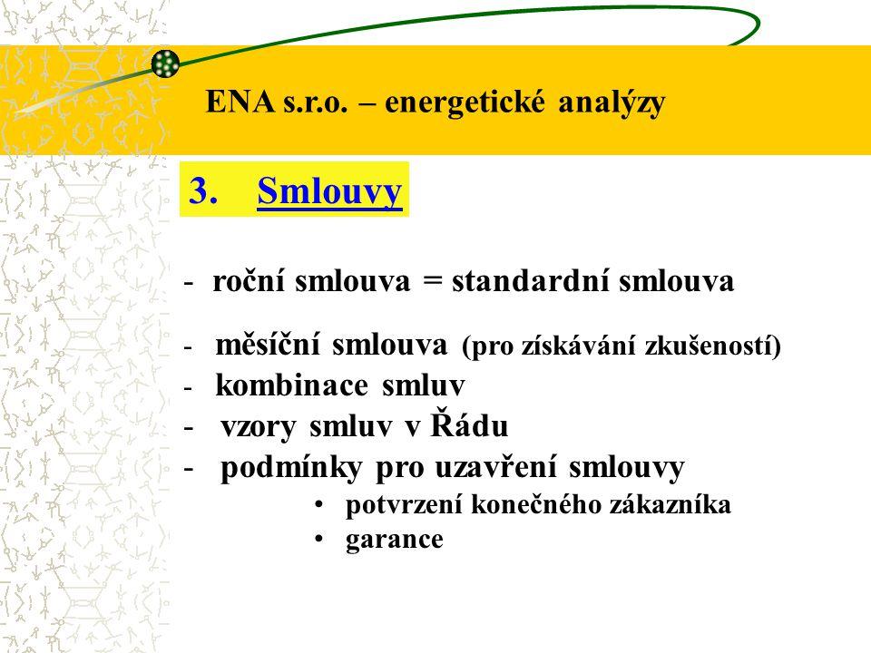 ENA s.r.o.– energetické analýzy 3.