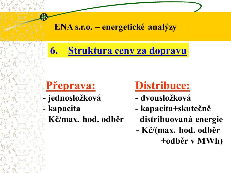 ENA s.r.o.– energetické analýzy 7. Skladování - víceleté a roční smlouvy - pevné .