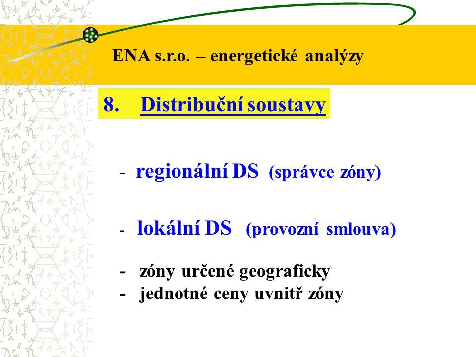 ENA s.r.o.– energetické analýzy 8.