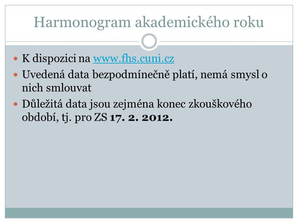 Harmonogram akademického roku K dispozici na www.fhs.cuni.czwww.fhs.cuni.cz Uvedená data bezpodmínečně platí, nemá smysl o nich smlouvat Důležitá data jsou zejména konec zkouškového období, tj.