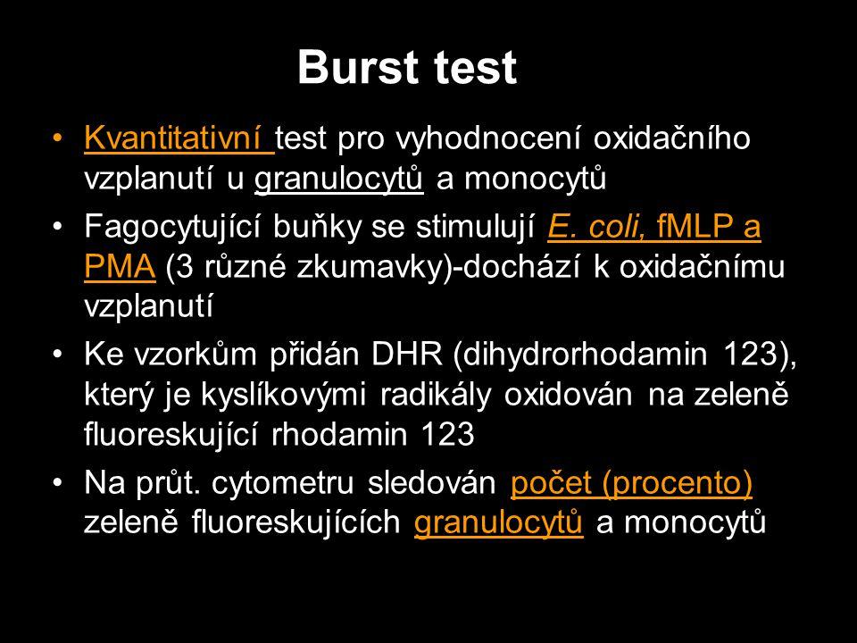 Kvantitativní test pro vyhodnocení oxidačního vzplanutí u granulocytů a monocytů Fagocytující buňky se stimulují E. coli, fMLP a PMA (3 různé zkumavky
