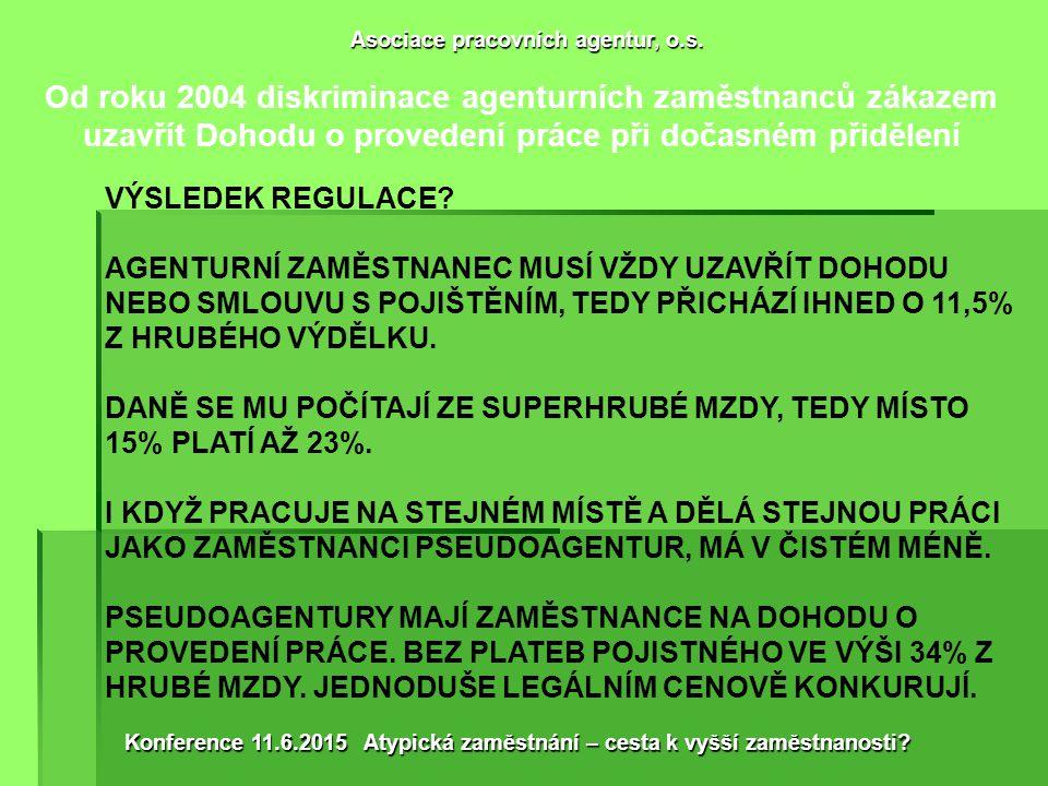 V letech 2012-2014 zákaz zaměstnávat a dočasné přidělovat osoby se zdravotním postižením agenturám práce v ČR VÝSLEDEK REGULACE.