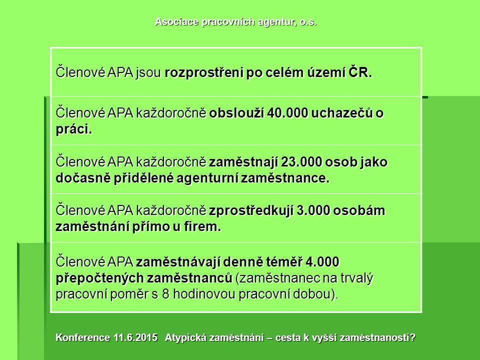 Dobrovolné profesní sdružení legálních českých agentur práce.
