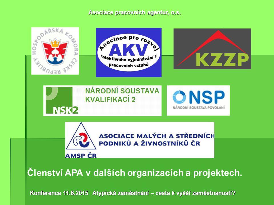 Členství APA v dalších organizacích a projektech.