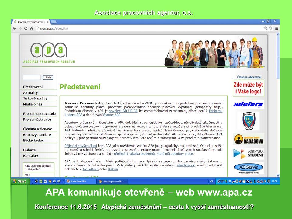APA komunikuje otevřeně – web www.apa.cz Konference 11.6.2015 Atypická zaměstnání – cesta k vyšší zaměstnanosti.