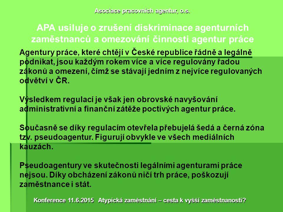 APA usiluje o zrušení diskriminace agenturních zaměstnanců a omezování činnosti agentur práce Agentury práce, které chtějí v České republice řádně a legálně podnikat, jsou každým rokem více a více regulovány řadou zákonů a omezení, čímž se stávají jedním z nejvíce regulovaných odvětví v ČR.