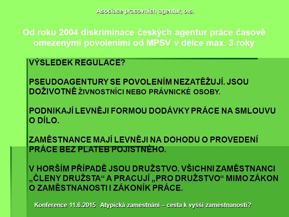Od roku 2004 diskriminace českých agentur práce časově omezenými povoleními od MPSV v délce max.