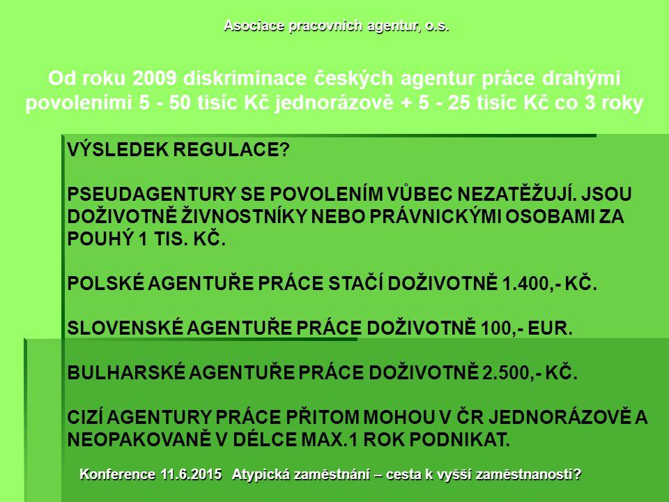 Od roku 2009 diskriminace českých agentur práce drahými povoleními 5 - 50 tisíc Kč jednorázově + 5 - 25 tisíc Kč co 3 roky VÝSLEDEK REGULACE.