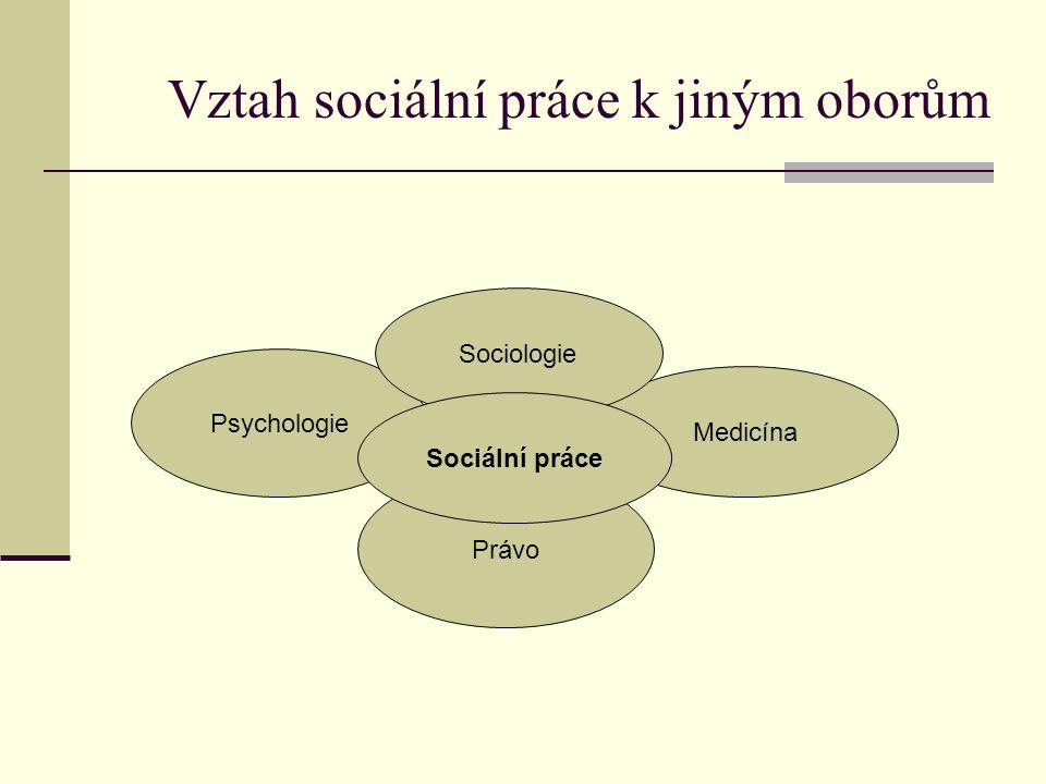 Metody sociální práce Sociální práce s jednotlivcem – vztah mezi sociálním pracovníkem a klientem je založený na komunikaci tváří v tvář, řešení individuálních problémů (mikro praxe) Sociální práce se skupinou – skupina jako zdroj, který může řešit potíže v sociálním fungování jednotlivých osob (mezzo praxe) Komunitní sociální práce – zlepšení porozumění potřebám komunity, sociální změna (makro praxe)