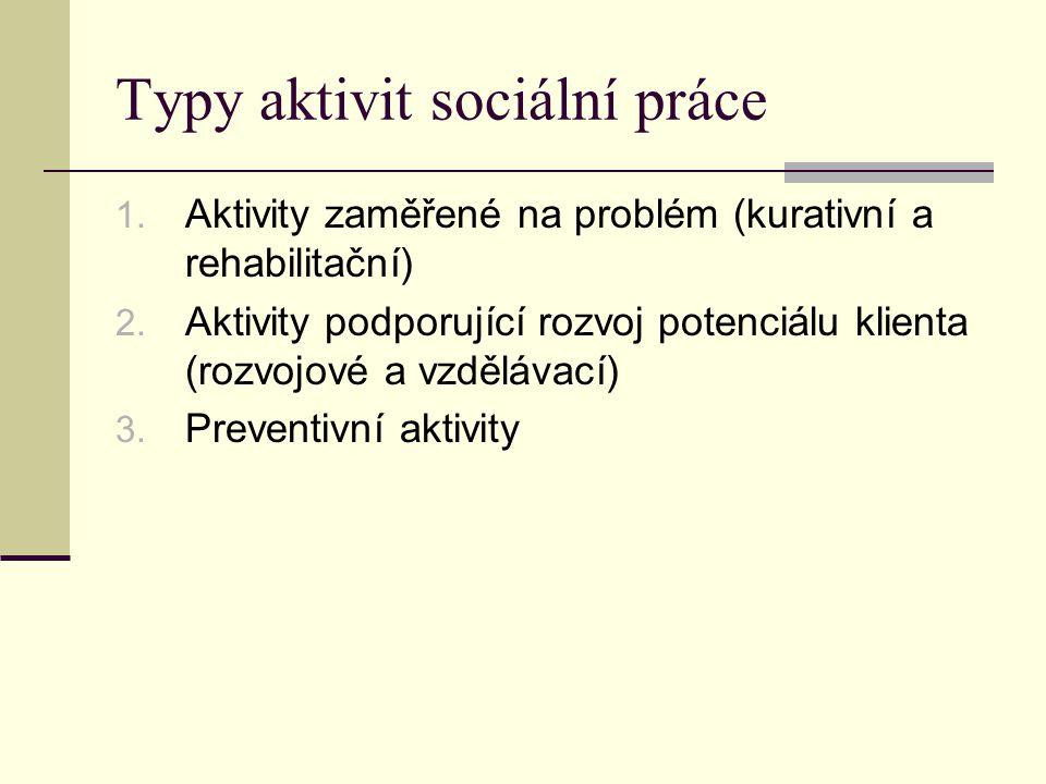Typy aktivit sociální práce 1.Aktivity zaměřené na problém (kurativní a rehabilitační) 2.