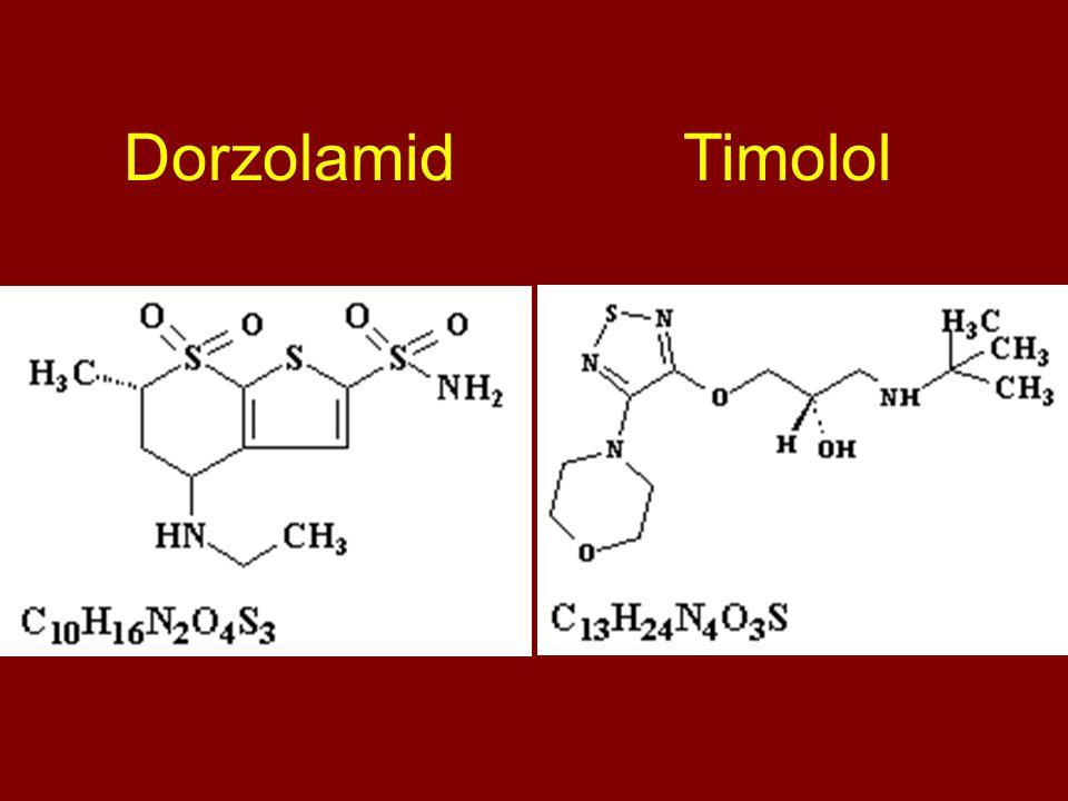 Složení 1 ml přípravku obsahuje 20 mg dorzolamidu (2%) (22,26 mg dorzolamidi hydrochloridum) 5 mg timololu (0,5%) (6,83 mg timololi hydrogenomaleas)