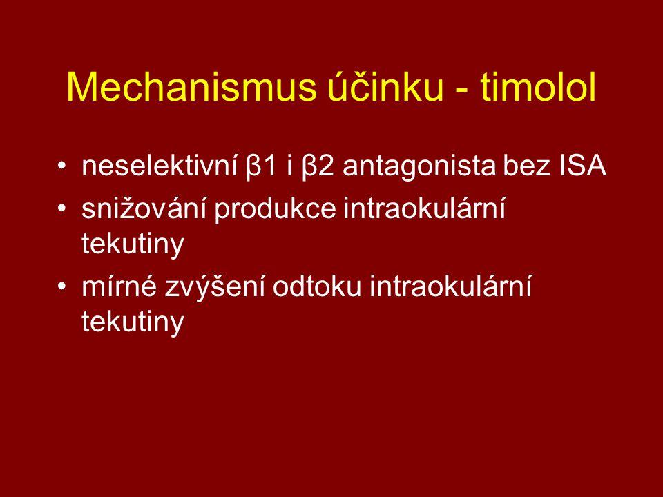 Mechanismus účinku - timolol neselektivní β1 i β2 antagonista bez ISA snižování produkce intraokulární tekutiny mírné zvýšení odtoku intraokulární tekutiny