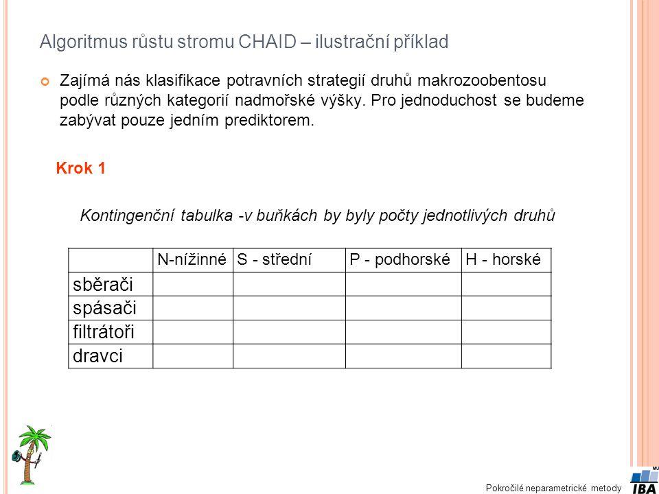 Pokročilé neparametrické metody Algoritmus růstu stromu CHAID – ilustrační příklad Zajímá nás klasifikace potravních strategií druhů makrozoobentosu p
