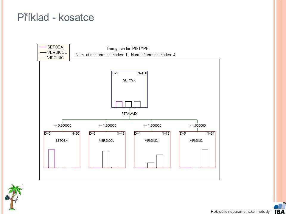 Pokročilé neparametrické metody PRIM Stejně jako v CART lze použít kategoriální prediktor Oproti CART je výhodou, že se probere větší škála pravidel a můžeme najít optimální řešení Nevýhoda- není k dispozici stromová struktura → okna jsou dána rozhodovacími pravidly PRIM je velmi vhodný pro případy, kdy nás zajímá nalezení skupin v datech s nejvyšší nebo nejnižší hodnotou závisle proměnné – např.