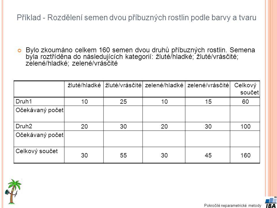 Pokročilé neparametrické metody PRIM - Patient Rule Induction Method Pokročilé neparametrické metody