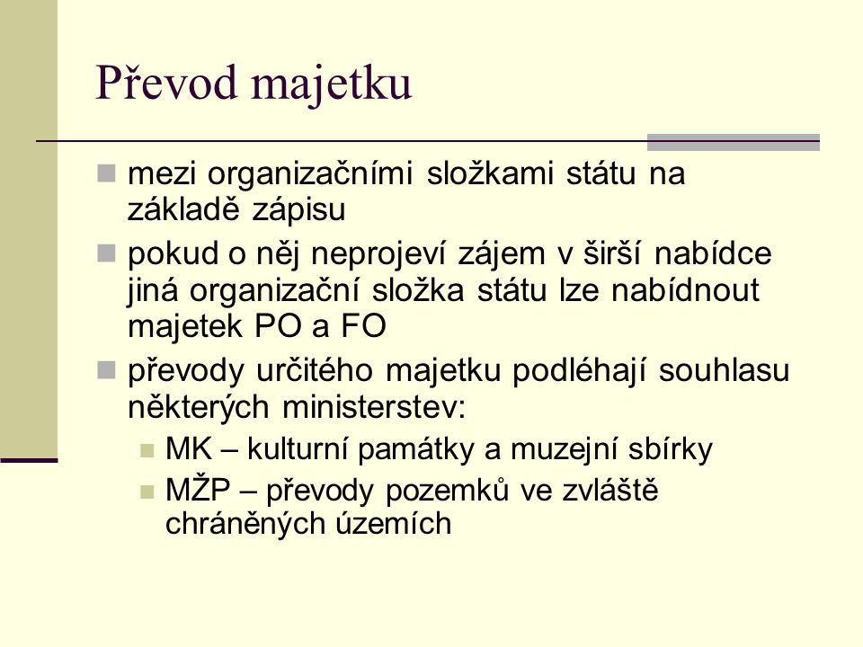 Převod majetku mezi organizačními složkami státu na základě zápisu pokud o něj neprojeví zájem v širší nabídce jiná organizační složka státu lze nabíd