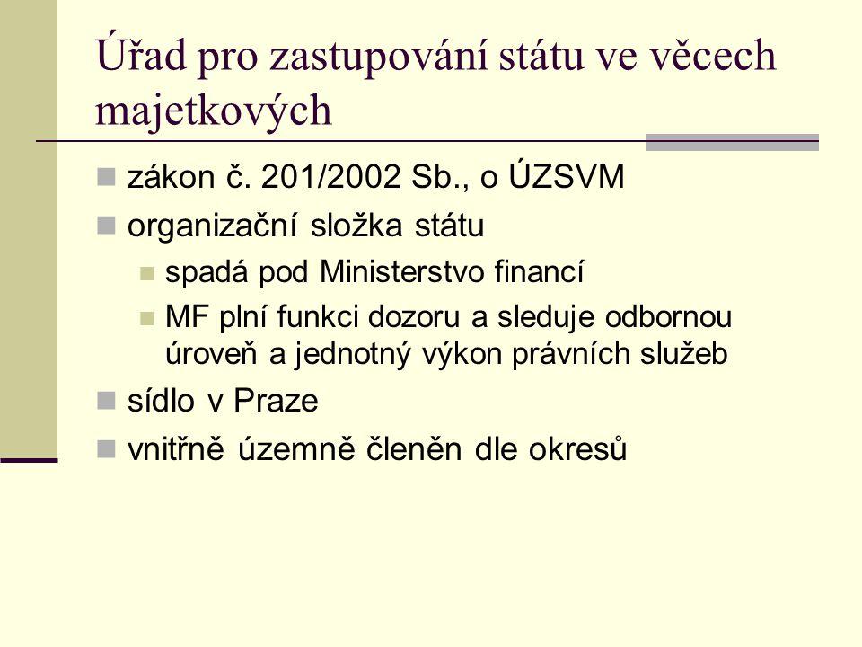 Úřad pro zastupování státu ve věcech majetkových zákon č. 201/2002 Sb., o ÚZSVM organizační složka státu spadá pod Ministerstvo financí MF plní funkci