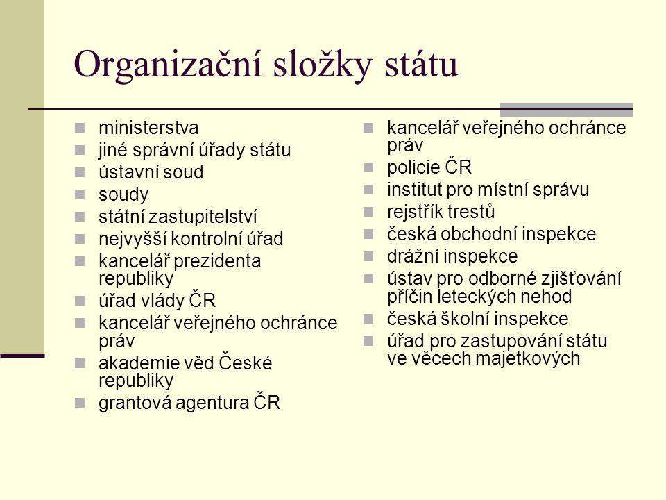 Organizační složky státu ministerstva jiné správní úřady státu ústavní soud soudy státní zastupitelství nejvyšší kontrolní úřad kancelář prezidenta re