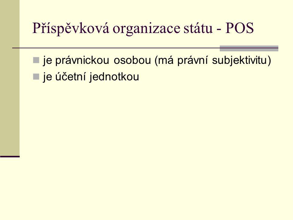 Příspěvková organizace státu - POS je právnickou osobou (má právní subjektivitu) je účetní jednotkou